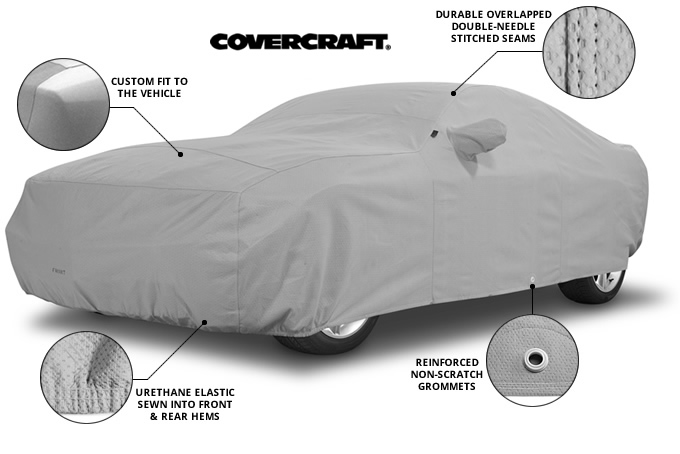 Product Reviews for Wolf Ready-Fit Car Cover (Size W - Block-It 380)