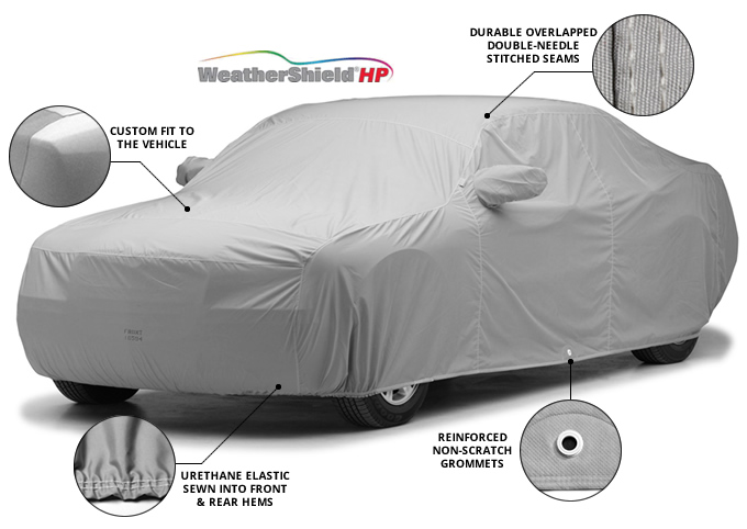 Covercraft Custom Fit Car Cover for BMW WeatherShield HP Fabric, Bright Blue